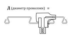 Замер диаметра проволоки глазировочной поворотной сетки